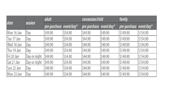 Australian open 2012 ticket price 2