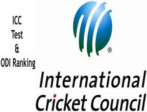 ICC rankings 2012