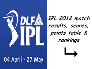 IPL 5 match results, scores and points