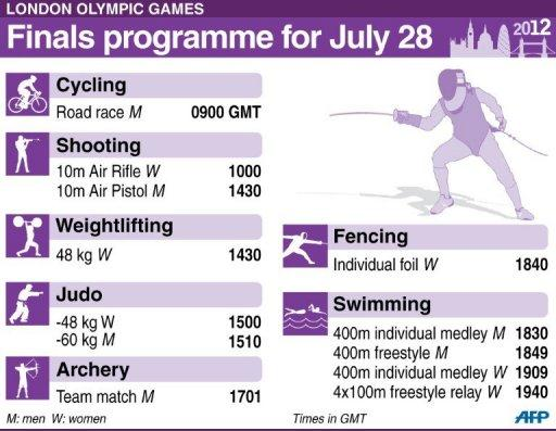 London Olympics 28 July schedule, finals, medals