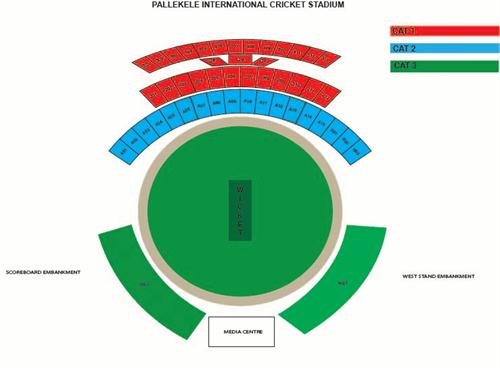 Pallakele Stadium layout T20 venue